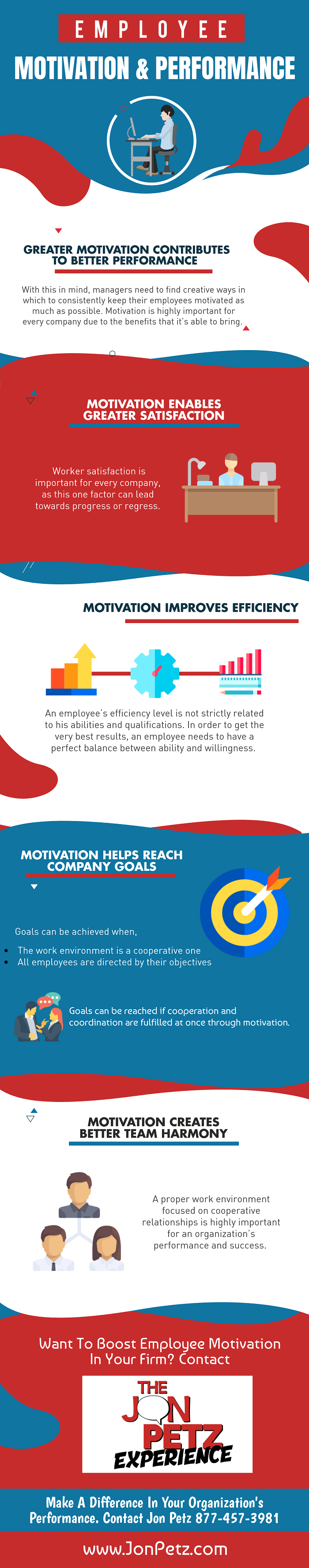 motivation and job performance Impact of employee motivation on employee performance irum  find the effect of employee motivation on  on the association between motivation and job.